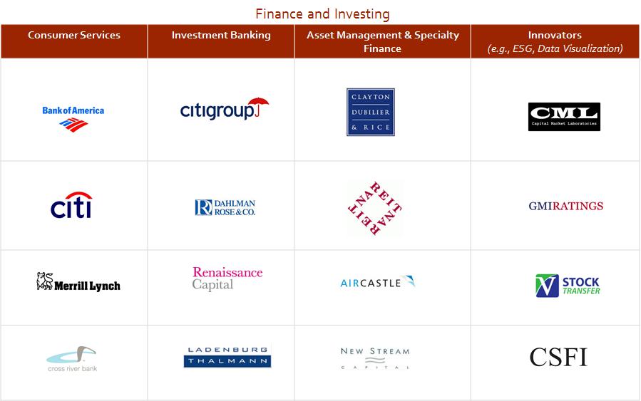 finance clients